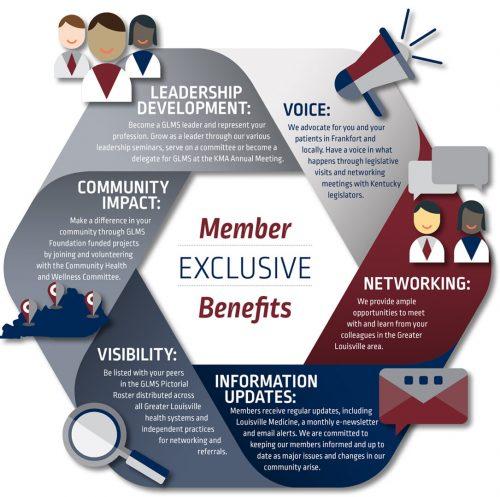 MembershipGraphic